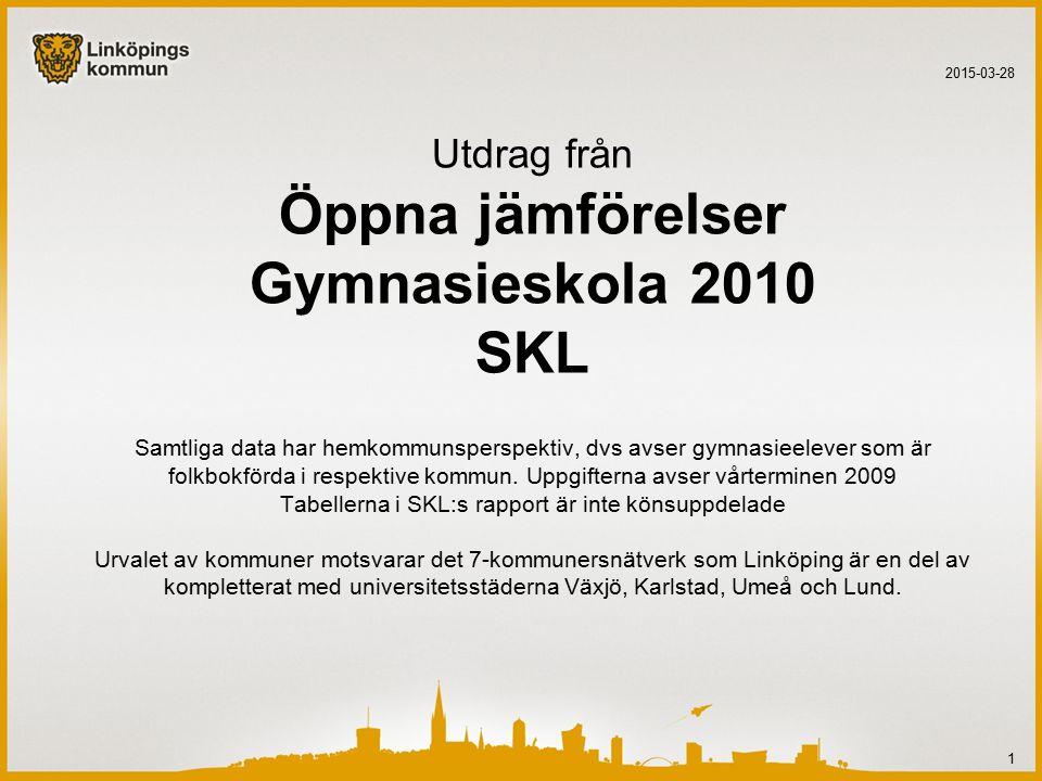 Utdrag från Öppna jämförelser Gymnasieskola 2010 SKL Samtliga data har hemkommunsperspektiv, dvs avser gymnasieelever som är folkbokförda i respektive kommun.