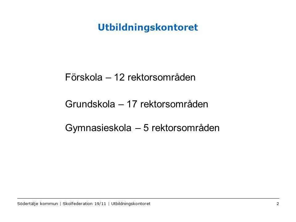 Color2 Sv Våra användare består alltså av Södertälje kommun   Skolfederation 19/11   Utbildningskontoret3 Gymnasieelever: 1572 Grundskoleelever: 8636 Personal inom utbildningskontoret: 2700