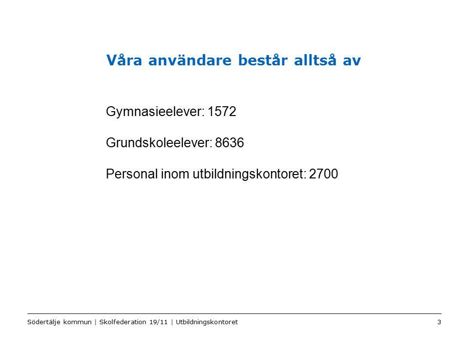 Color2 Sv Våra användare består alltså av Södertälje kommun | Skolfederation 19/11 | Utbildningskontoret3 Gymnasieelever: 1572 Grundskoleelever: 8636 Personal inom utbildningskontoret: 2700