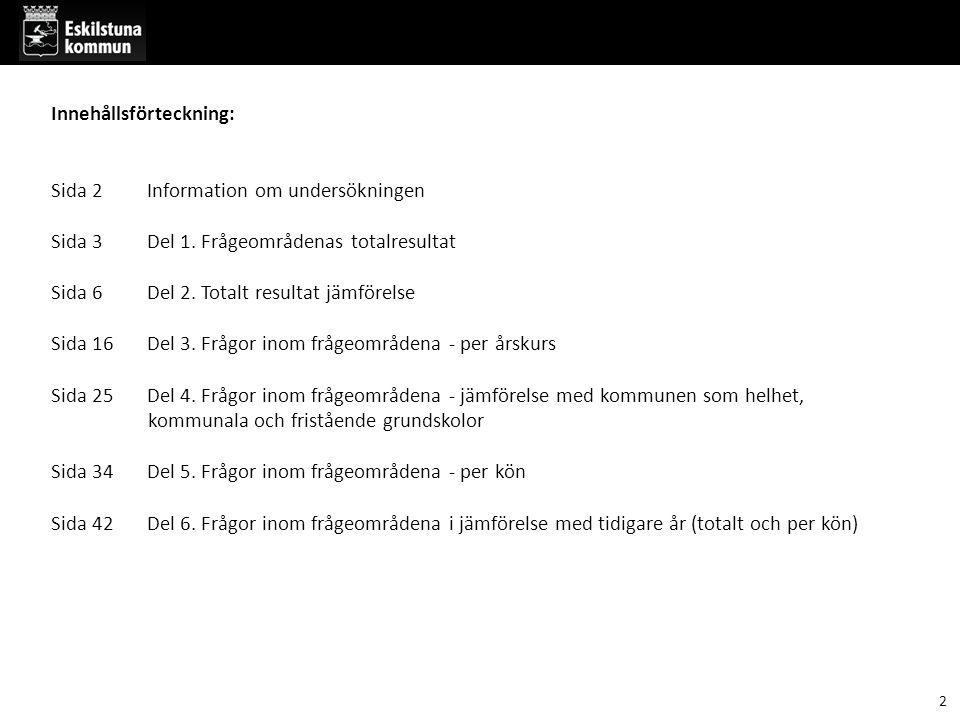 Innehållsförteckning: Sida 2Information om undersökningen Sida 3Del 1.