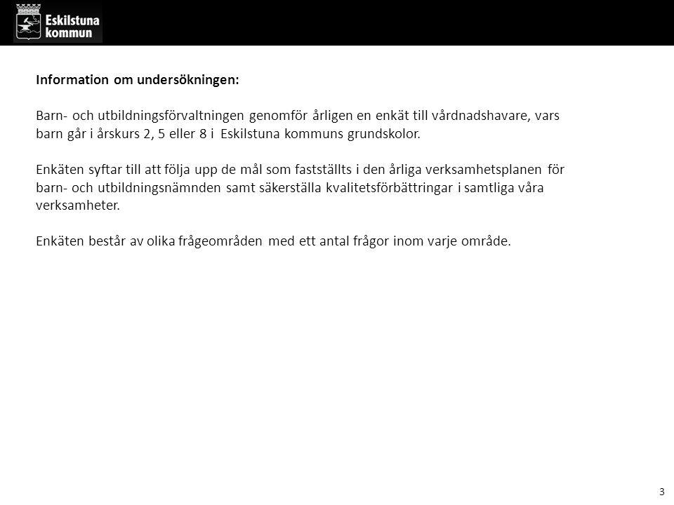 Del 1 Frågeområdens totalresultat 4 Skola - Gillberga skola