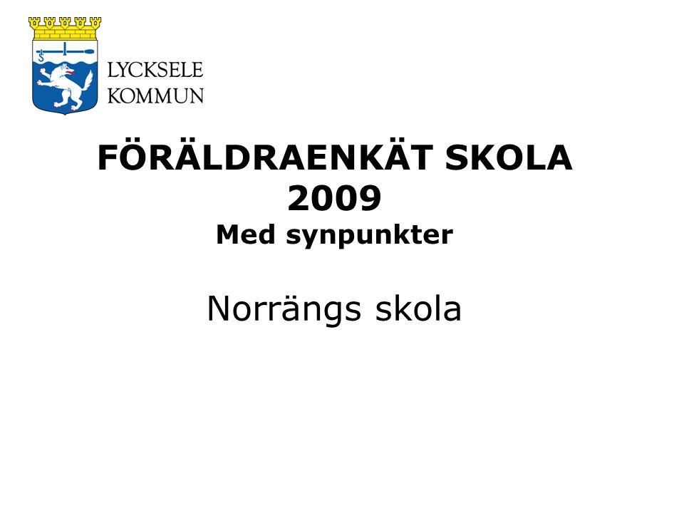 FÖRÄLDRAENKÄT SKOLA 2009 Med synpunkter Norrängs skola