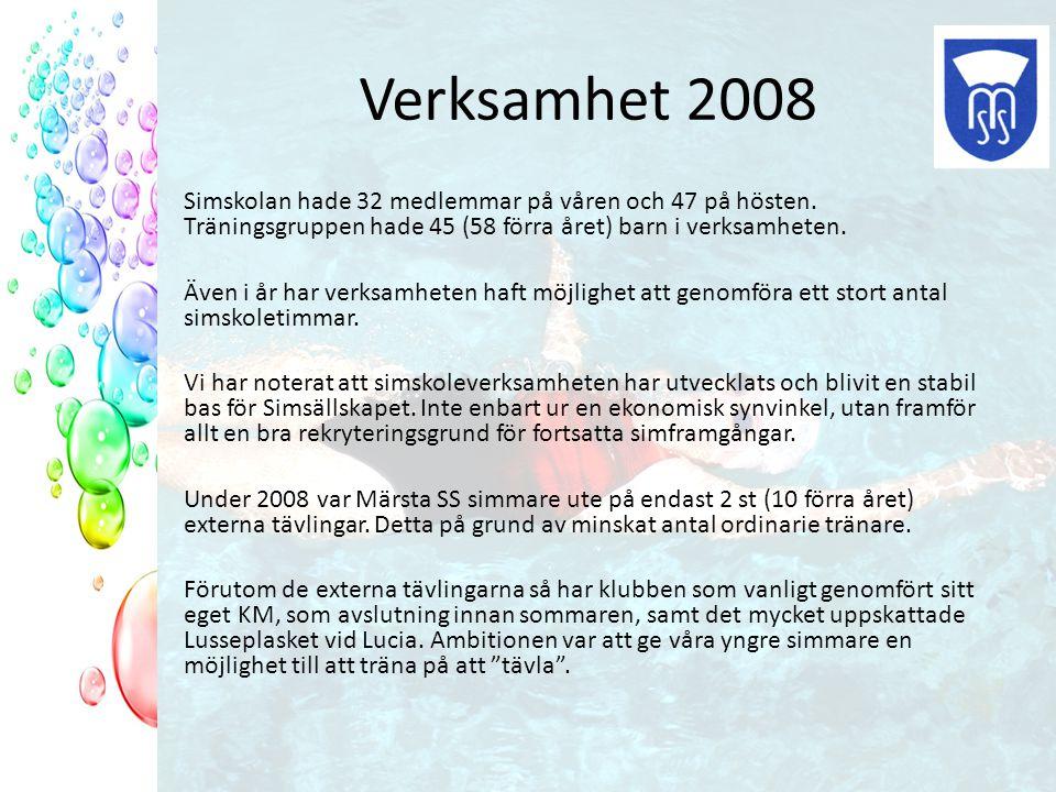 Verksamhet 2008 Simskolan hade 32 medlemmar på våren och 47 på hösten.