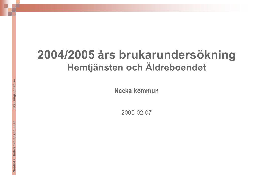 Nordiska Undersökningsgruppen www.nugruppen.se 2004/2005 års brukarundersökning Hemtjänsten och Äldreboendet Nacka kommun 2005-02-07