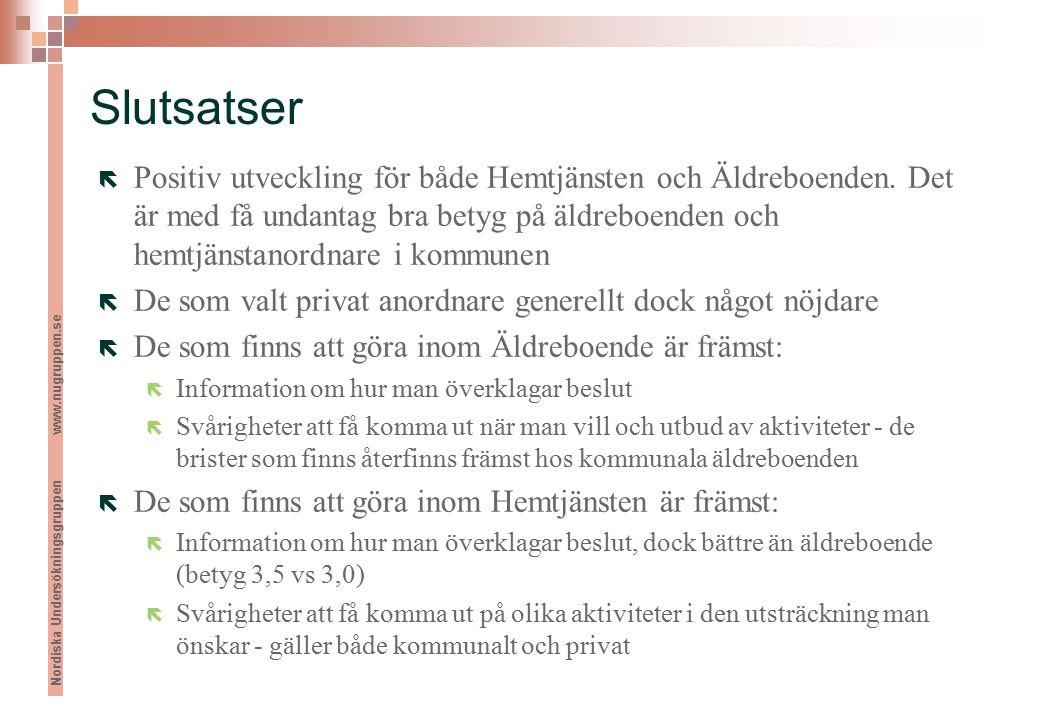 Nordiska Undersökningsgruppen www.nugruppen.se Slutsatser ë Positiv utveckling för både Hemtjänsten och Äldreboenden.