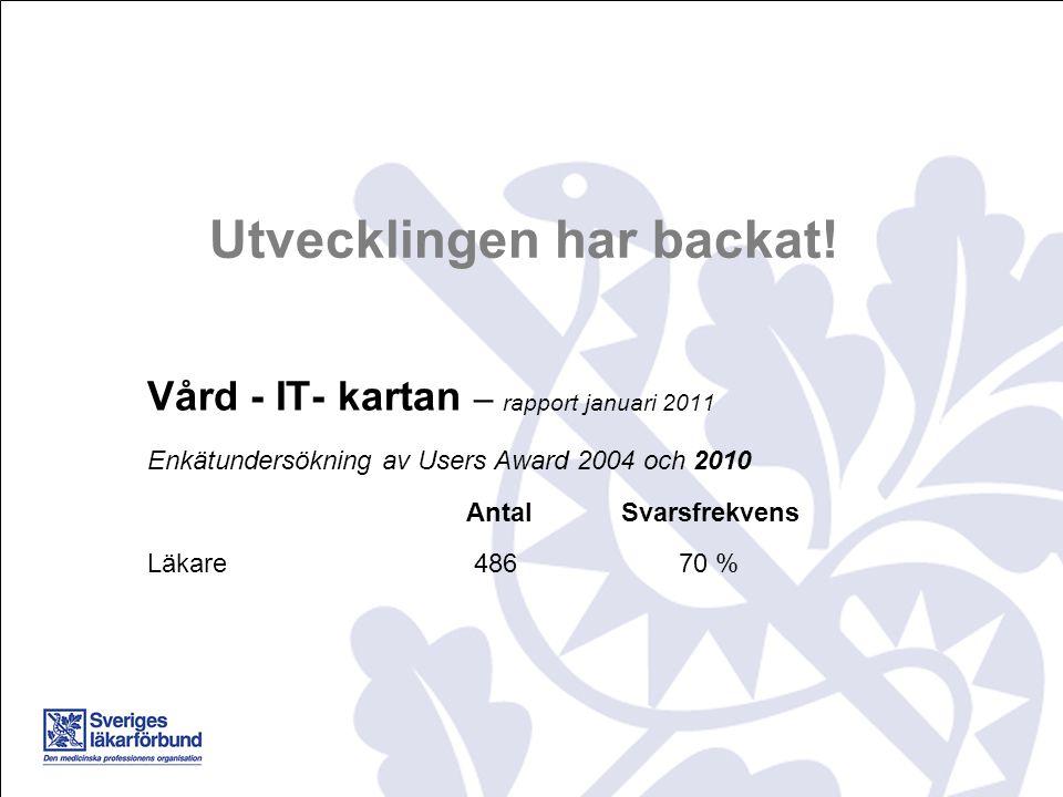 Vård - IT- kartan – rapport januari 2011 Enkätundersökning av Users Award 2004 och 2010 Antal Svarsfrekvens Läkare 486 70 % Utvecklingen har backat!