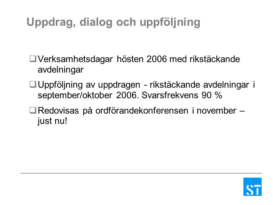 Uppdrag, dialog och uppföljning  Verksamhetsdagar hösten 2006 med rikstäckande avdelningar  Uppföljning av uppdragen - rikstäckande avdelningar i se