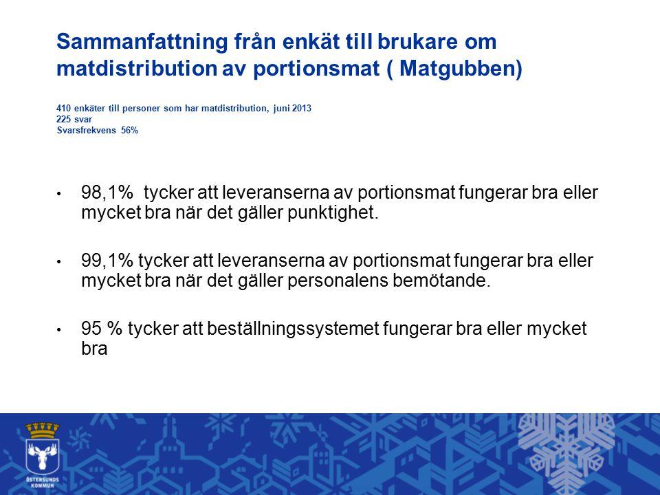 Sammanfattning från enkät till brukare om matdistribution av portionsmat ( Matgubben) 410 enkäter till personer som har matdistribution, juni 2013 225