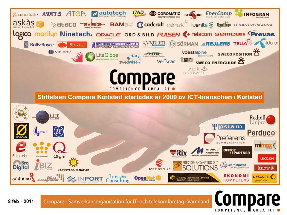 Effektmätning slutsats Compare har ökat sin avkastning med 477 msek under åren 2001-2008 Compare med Jämförelseföretagens konkurrenskraftsutveckling skulle ha minskat sin avkastning med -34 msek.