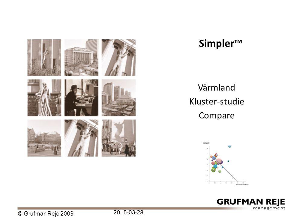 Simpler™ Värmland Kluster-studie Compare © Grufman Reje 2009 2015-03-28