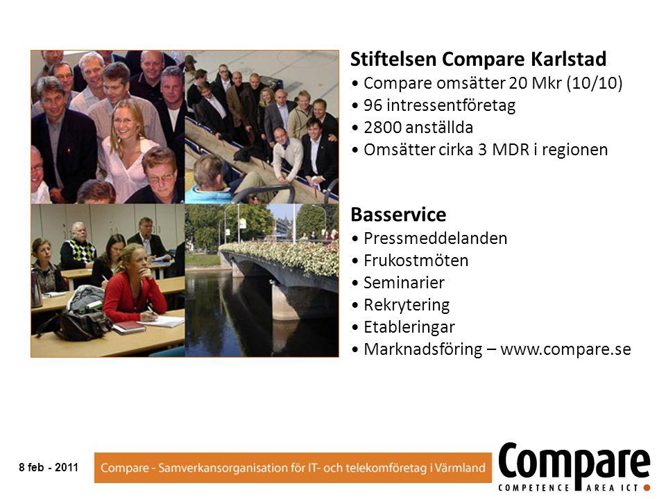 Samarbete Sverige – Stiftelsen Compare Norge – Kunnskapsbyen Lilleström Danmark – Business Kolding 8 feb - 2011