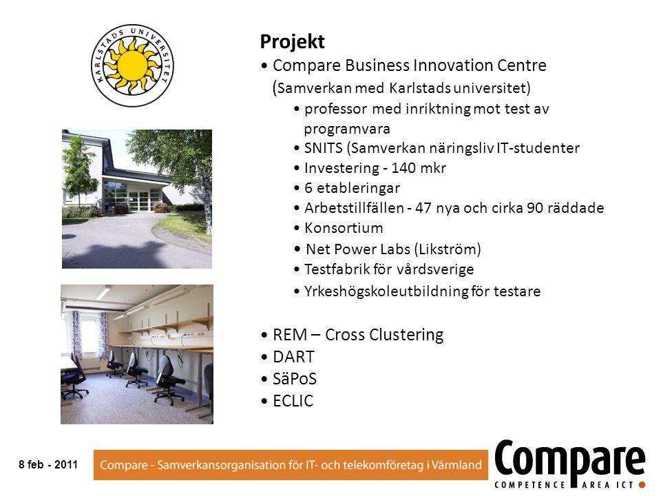 Projekt Compare Business Innovation Centre ( Samverkan med Karlstads universitet) professor med inriktning mot test av programvara SNITS (Samverkan näringsliv IT-studenter Investering - 140 mkr 6 etableringar Arbetstillfällen - 47 nya och cirka 90 räddade Konsortium Net Power Labs (Likström) Testfabrik för vårdsverige Yrkeshögskoleutbildning för testare REM – Cross Clustering DART SäPoS ECLIC 8 feb - 2011
