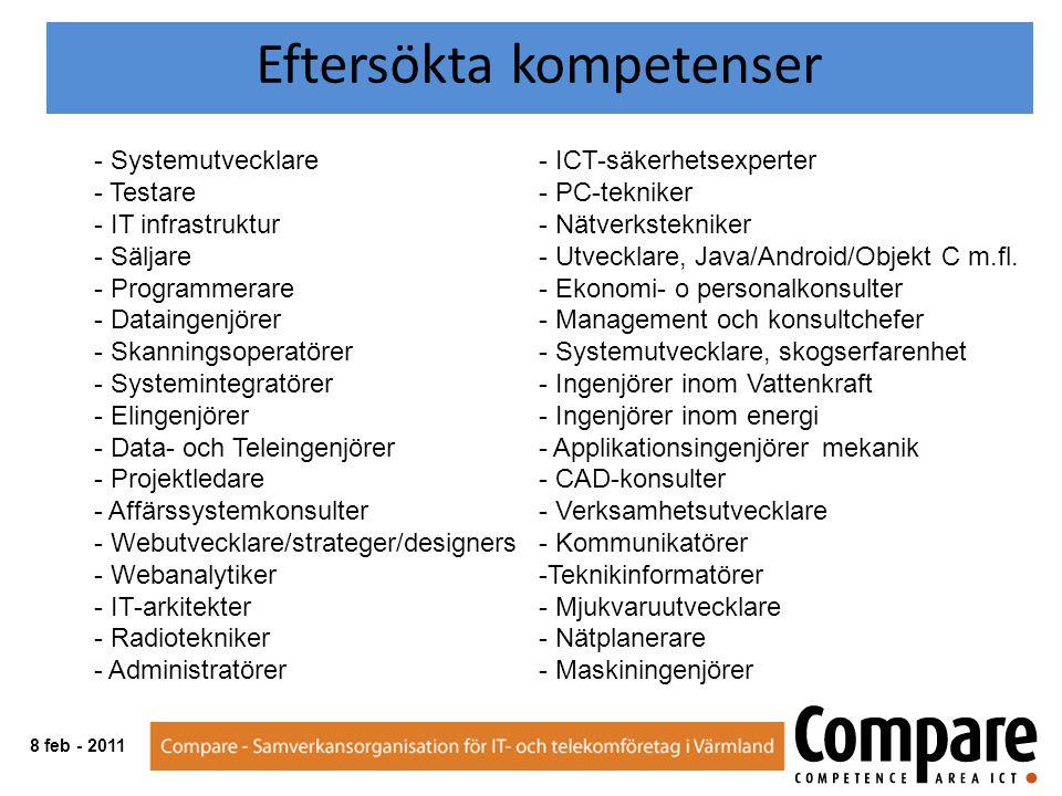 - Systemutvecklare - Testare - IT infrastruktur - Säljare - Programmerare - Dataingenjörer - Skanningsoperatörer - Systemintegratörer - Elingenjörer - Data- och Teleingenjörer - Projektledare - Affärssystemkonsulter - Webutvecklare/strateger/designers - Webanalytiker - IT-arkitekter - Radiotekniker - Administratörer - ICT-säkerhetsexperter - PC-tekniker - Nätverkstekniker - Utvecklare, Java/Android/Objekt C m.fl.
