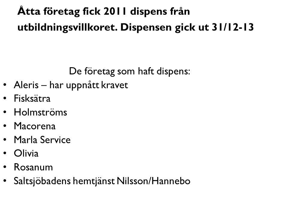 Åtta företag fick 2011 dispens från utbildningsvillkoret. Dispensen gick ut 31/12-13 De företag som haft dispens: Aleris – har uppnått kravet Fisksätr