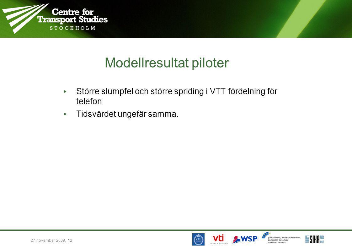 27 november 2009, 12 Modellresultat piloter Större slumpfel och större spriding i VTT fördelning för telefon Tidsvärdet ungefär samma.