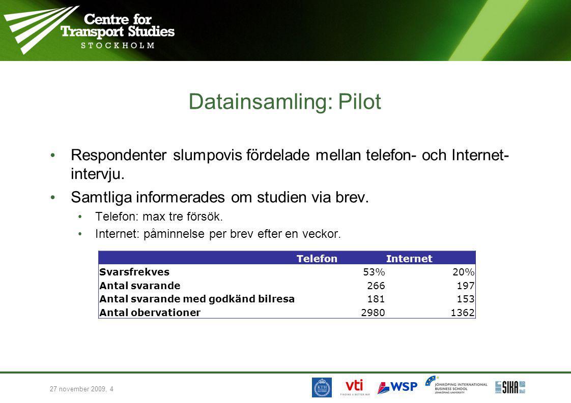 27 november 2009, 4 Datainsamling: Pilot TelefonInternet Svarsfrekves53%20% Antal svarande266197 Antal svarande med godkänd bilresa181153 Antal oberva