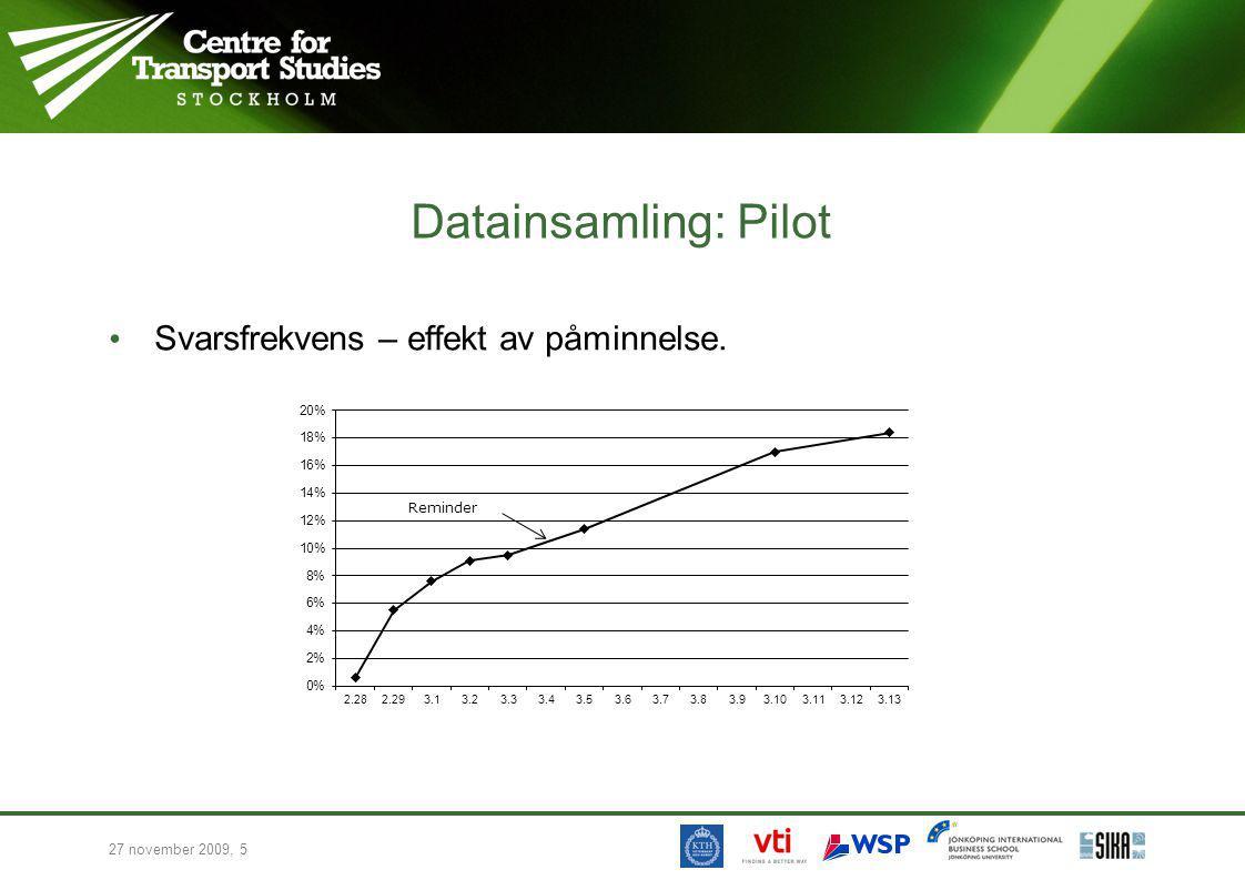 27 november 2009, 5 Datainsamling: Pilot Svarsfrekvens – effekt av påminnelse.