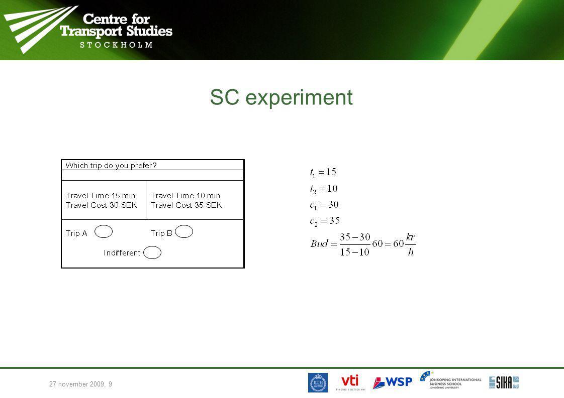 27 november 2009, 9 SC experiment