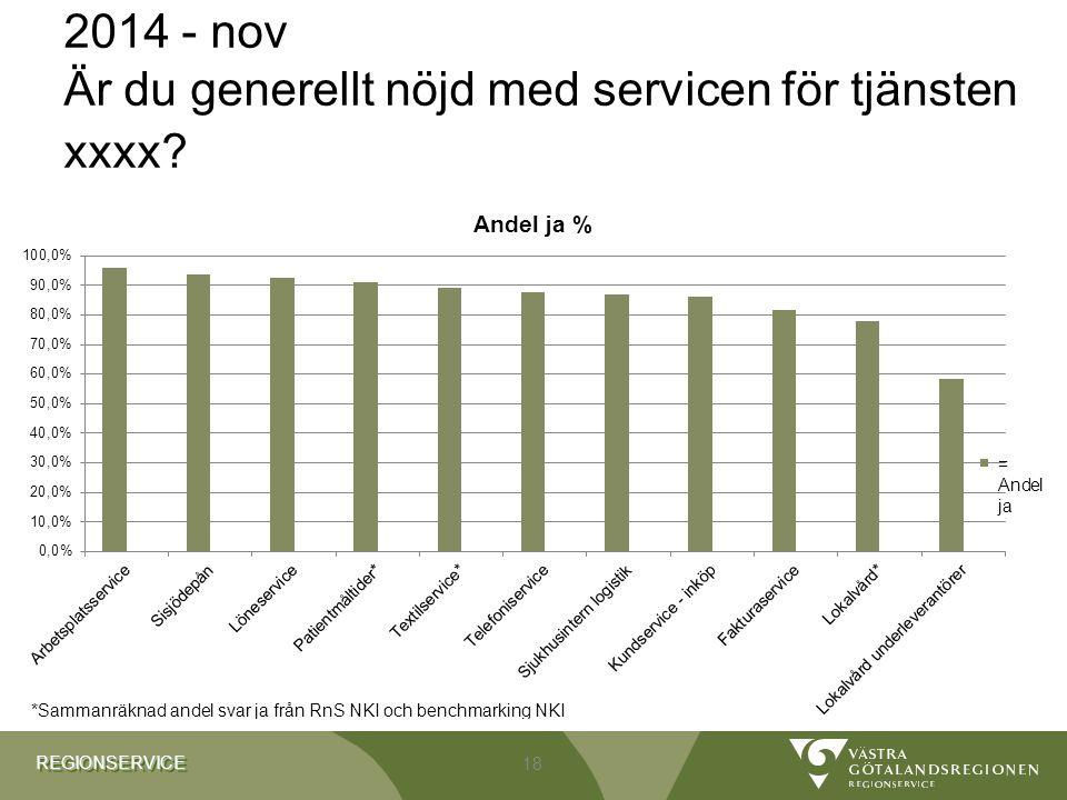 REGIONSERVICEREGIONSERVICE 2014 - nov Är du generellt nöjd med servicen för tjänsten xxxx 18
