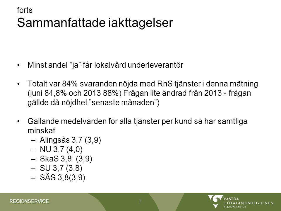 REGIONSERVICEREGIONSERVICE Förklaringar till tabellerna Att ta beakta vid analys: medelvärdet per tjänst och kund från tidigare mätningar än 2014 är beräknat utifrån fler antal frågor = förbättrat resultat jämfört med 2014 juni = oförändrat resultat jämfört med 2014 juni = försämrat resultat jämfört med 2014 juni Medelvärden = alla frågors medelvärden dividerat med antal frågor Generell = Medelvärde för alla verksamheter som fått enkäten.