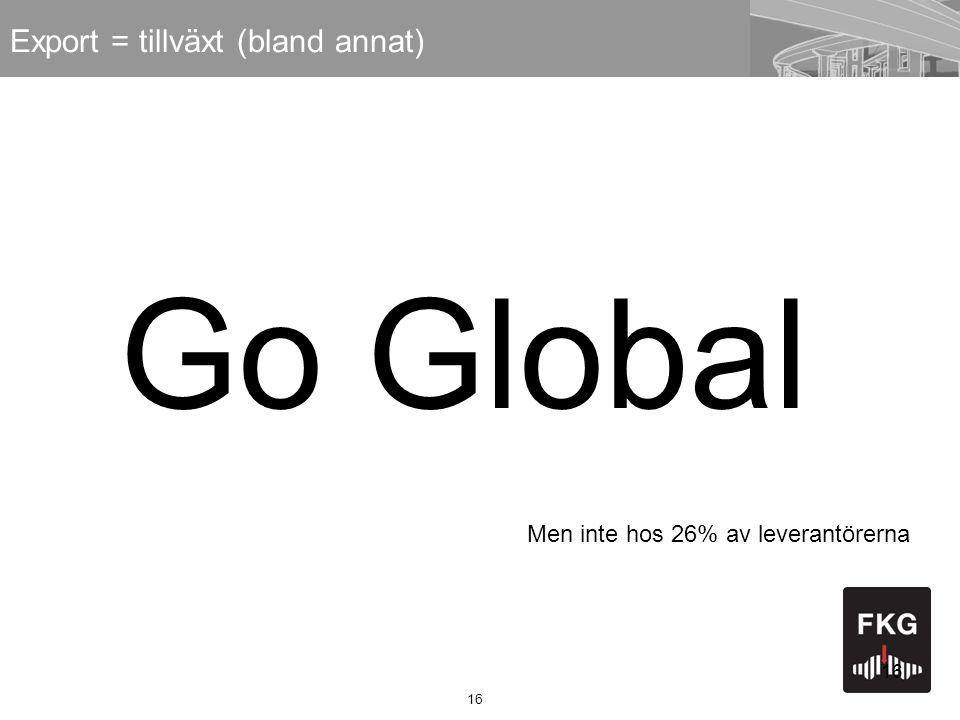 16 Export = tillväxt (bland annat) 16 Go Global Men inte hos 26% av leverantörerna
