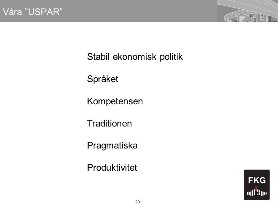 20 Våra USPAR 20 Stabil ekonomisk politik Språket Kompetensen Traditionen Pragmatiska Produktivitet