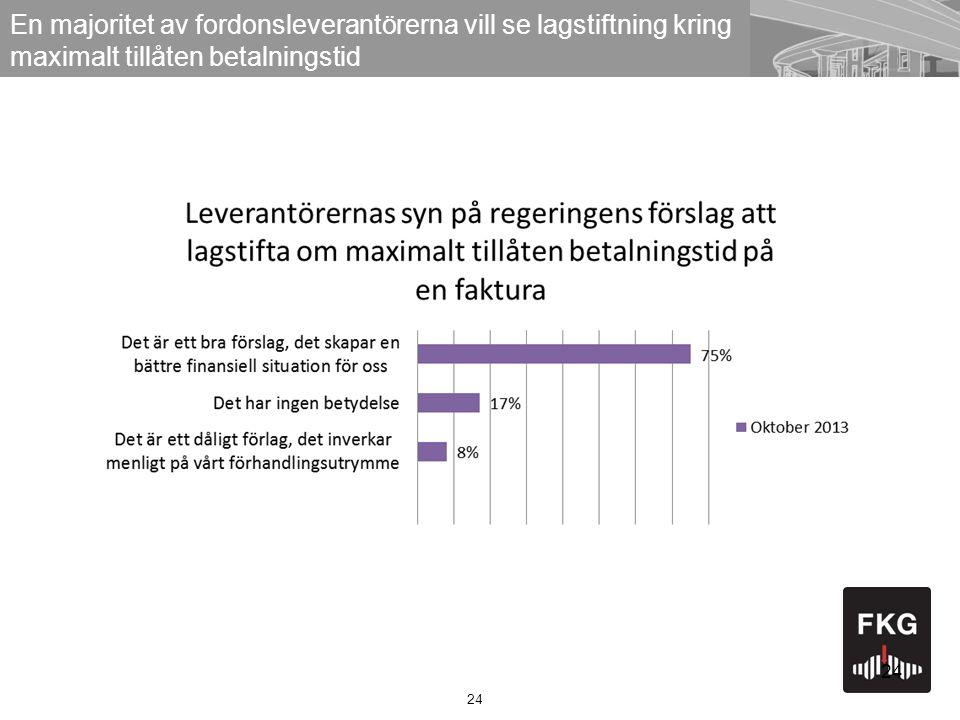 24 En majoritet av fordonsleverantörerna vill se lagstiftning kring maximalt tillåten betalningstid 24