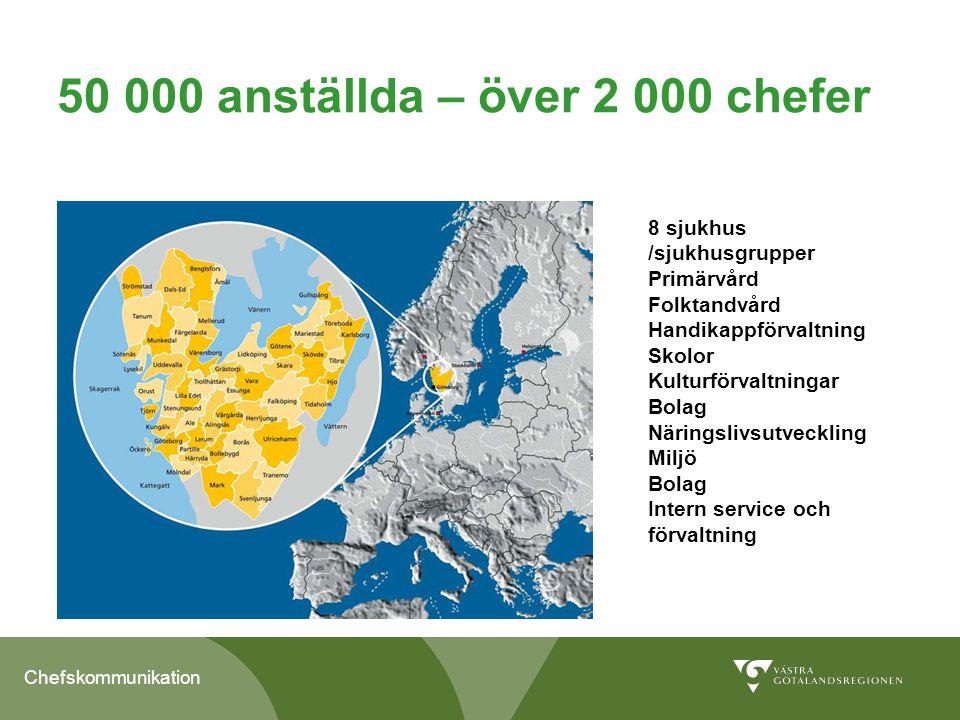 Chefskommunikation 50 000 anställda – över 2 000 chefer 8 sjukhus /sjukhusgrupper Primärvård Folktandvård Handikappförvaltning Skolor Kulturförvaltnin
