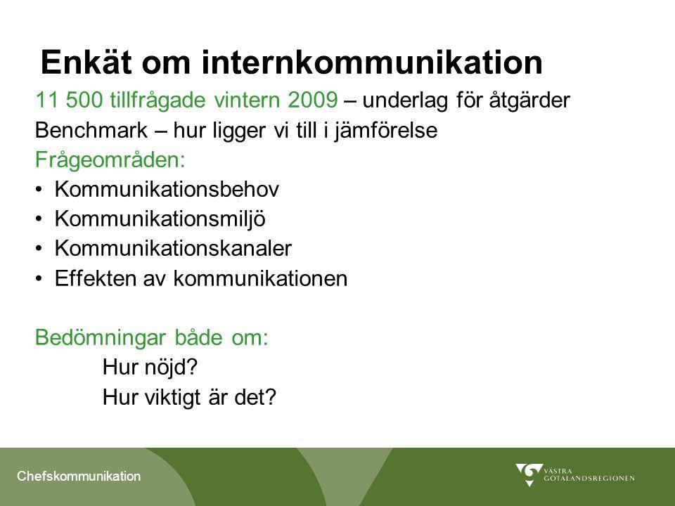 Chefskommunikation Enkät om internkommunikation 11 500 tillfrågade vintern 2009 – underlag för åtgärder Benchmark – hur ligger vi till i jämförelse Fr