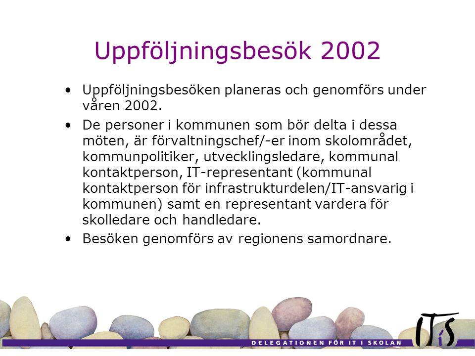 Uppföljningsbesök 2002 Uppföljningsbesöken planeras och genomförs under våren 2002.