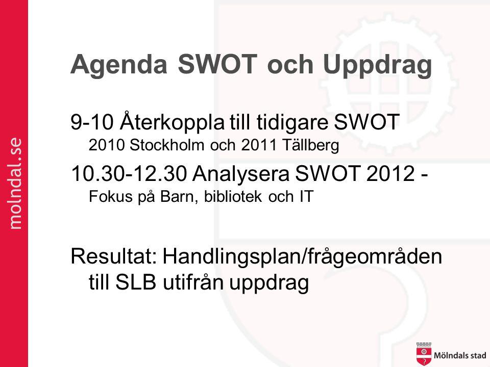 molndal.se Agenda SWOT och Uppdrag 9-10 Återkoppla till tidigare SWOT 2010 Stockholm och 2011 Tällberg 10.30-12.30 Analysera SWOT 2012 - Fokus på Barn