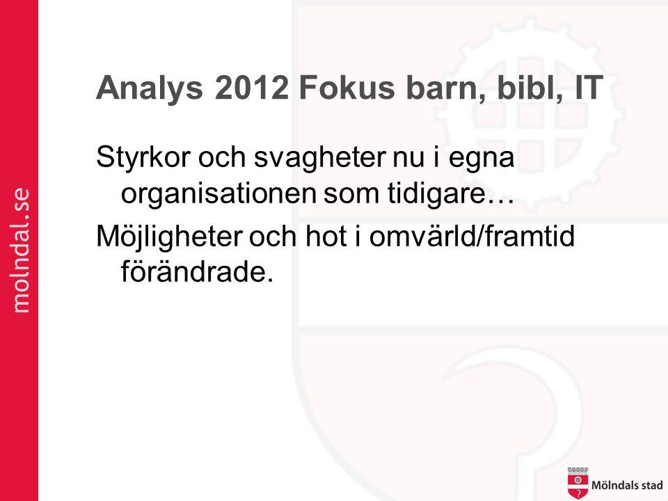 molndal.se Analys 2012 Fokus barn, bibl, IT Styrkor och svagheter nu i egna organisationen som tidigare… Möjligheter och hot i omvärld/framtid förändr