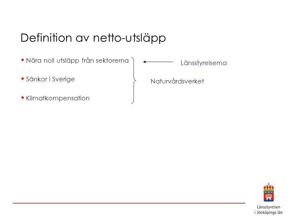 Definition av netto-utsläpp Nära noll utsläpp från sektorerna Sänkor i Sverige Klimatkompensation Länsstyrelserna Naturvårdsverket