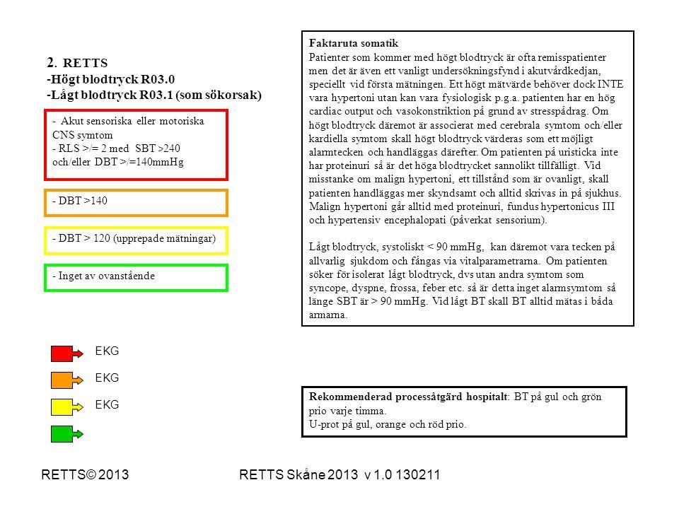 RETTS Skåne 2013 v 1.0 130211RETTS© 2013 - Akut sensoriska eller motoriska CNS symtom - RLS >/= 2 med SBT > 240 och/eller DBT >/=140mmHg - DBT >140 -