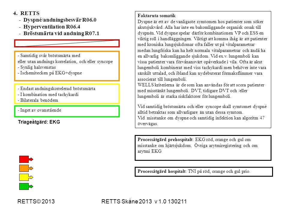 RETTS Skåne 2013 v 1.0 130211RETTS© 2013 - Samtidig svår bröstsmärta med eller utan andnings korrelation, och/eller syncope - Synlig halsvenstas - Isc