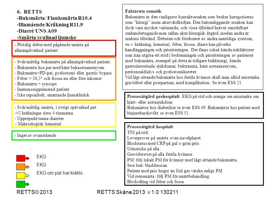 RETTS Skåne 2013 v 1.0 130211RETTS© 2013 - Svår/måttlig buksmärta på allmänpåverkad patient. - Buksmärta hos pat med känt bukaortaaneurysm - Buksmärta