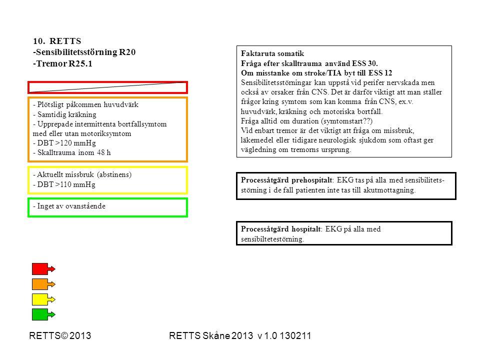 RETTS Skåne 2013 v 1.0 130211RETTS© 2013 - Plötsligt påkommen huvudvärk - Samtidig kräkning - Upprepade intermittenta bortfallsymtom med eller utan mo