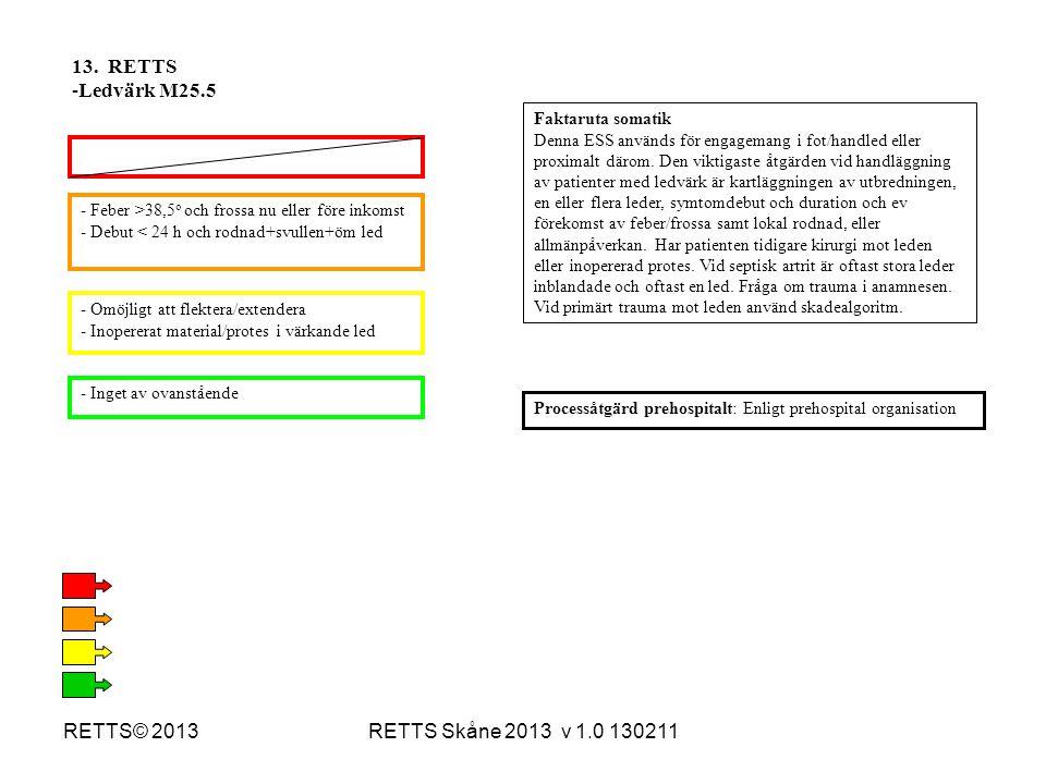 RETTS Skåne 2013 v 1.0 130211RETTS© 2013 - Feber >38,5 o och frossa nu eller före inkomst - Debut < 24 h och rodnad+svullen+öm led - Omöjligt att flek