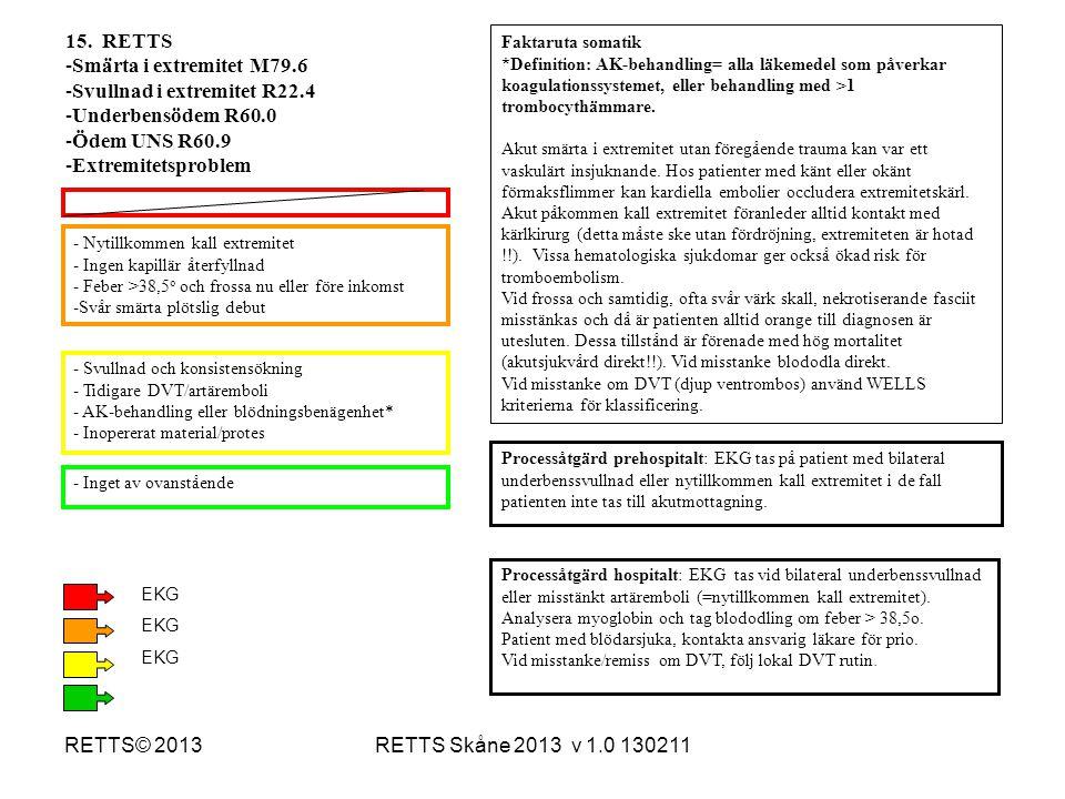 RETTS Skåne 2013 v 1.0 130211RETTS© 2013 - Nytillkommen kall extremitet - Ingen kapillär återfyllnad - Feber >38,5 o och frossa nu eller före inkomst