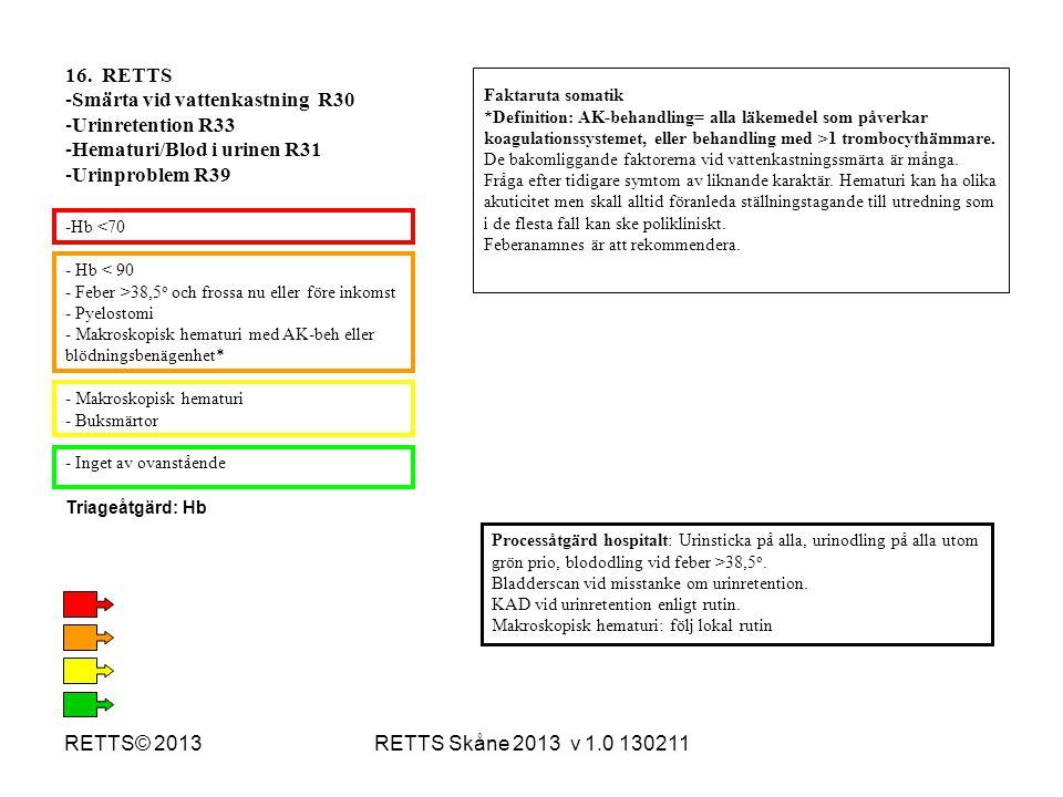 RETTS Skåne 2013 v 1.0 130211RETTS© 2013 - Hb < 90 - Feber >38,5 o och frossa nu eller före inkomst - Pyelostomi - Makroskopisk hematuri med AK-beh el