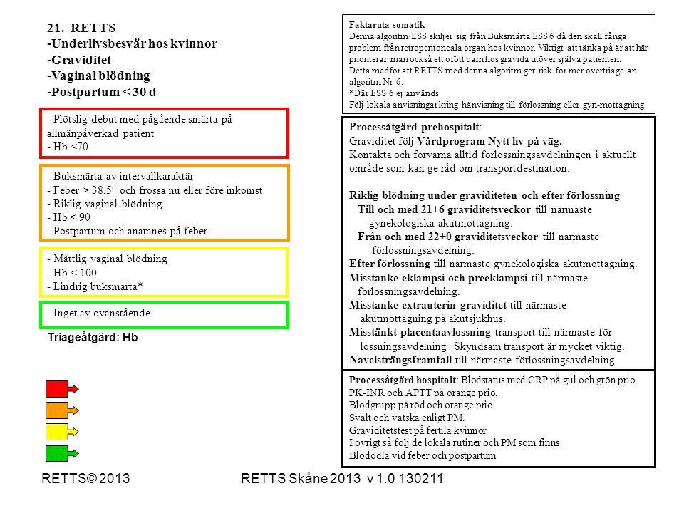 RETTS Skåne 2013 v 1.0 130211RETTS© 2013 - Buksmärta av intervallkaraktär - Feber > 38,5 o och frossa nu eller före inkomst - Riklig vaginal blödning