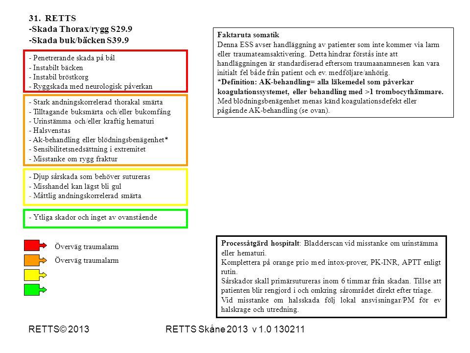 RETTS Skåne 2013 v 1.0 130211RETTS© 2013 - Stark andningskorrelerad thorakal smärta - Tilltagande buksmärta och/eller bukomfång - Urinstämma och/eller
