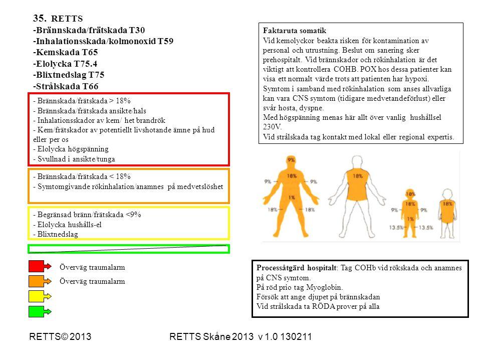 RETTS Skåne 2013 v 1.0 130211RETTS© 2013 - Brännskada/frätskada < 18% - Symtomgivande rökinhalation/anamnes på medvetslöshet - Begränsad bränn/frätska