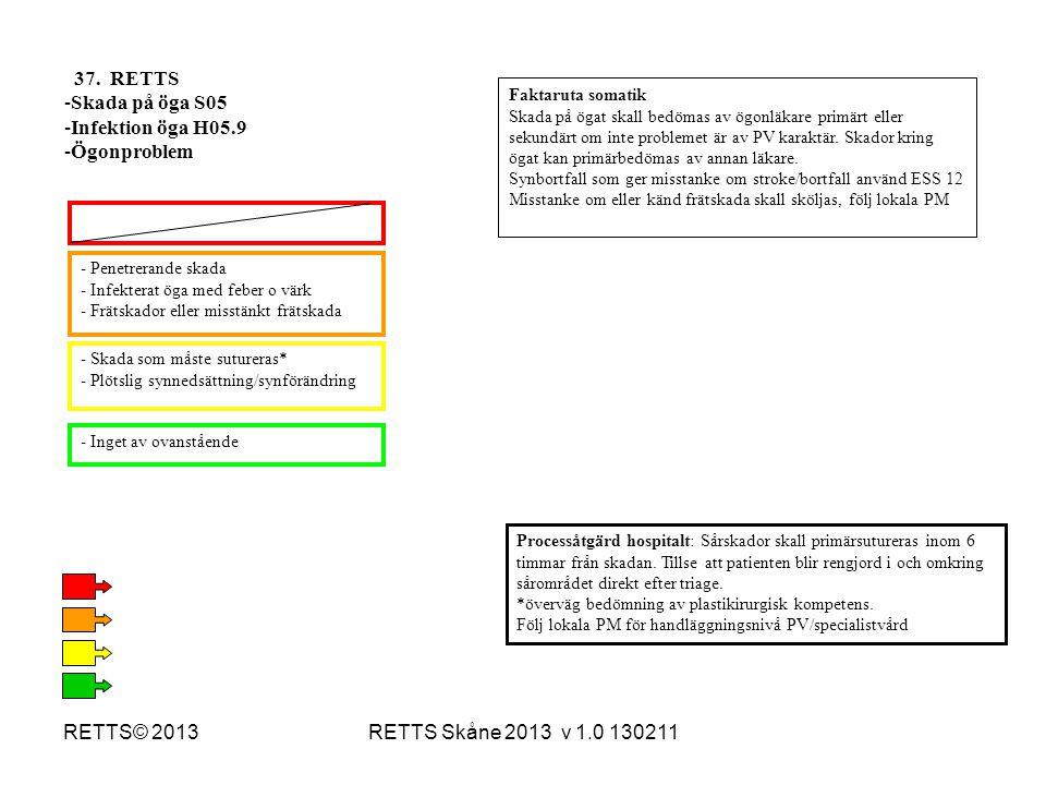 RETTS Skåne 2013 v 1.0 130211RETTS© 2013 - Penetrerande skada - Infekterat öga med feber o värk - Frätskador eller misstänkt frätskada - Skada som mås