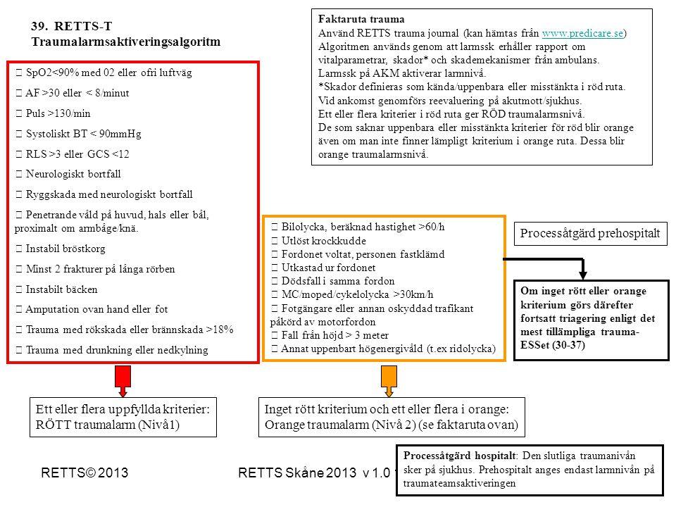 RETTS Skåne 2013 v 1.0 130211RETTS© 2013  SpO2<90% med 02 eller ofri luftväg  AF >30 eller < 8/minut  Puls >130/min  Systoliskt BT < 90mmHg  RLS