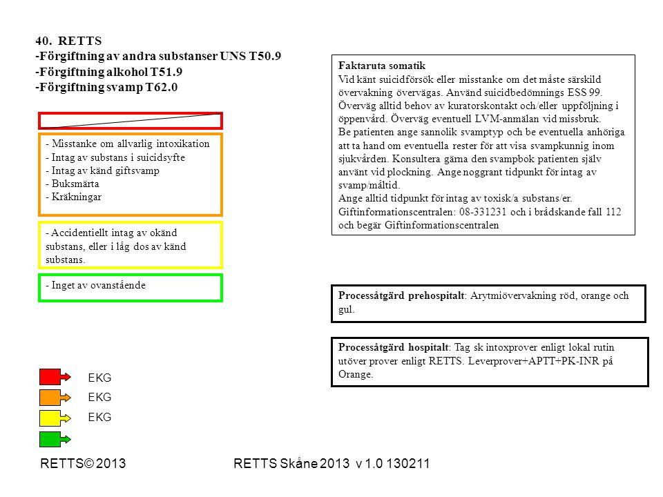 RETTS Skåne 2013 v 1.0 130211RETTS© 2013 - Misstanke om allvarlig intoxikation - Intag av substans i suicidsyfte - Intag av känd giftsvamp - Buksmärta