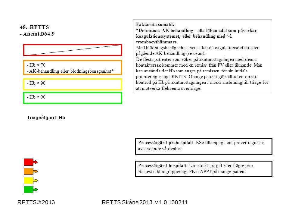 RETTS Skåne 2013 v 1.0 130211RETTS© 2013 - Hb < 70 - AK-behandling eller blödningsbenägenhet* - Hb < 90 - Hb > 90 Processåtgärd hospitalt: Urinsticka