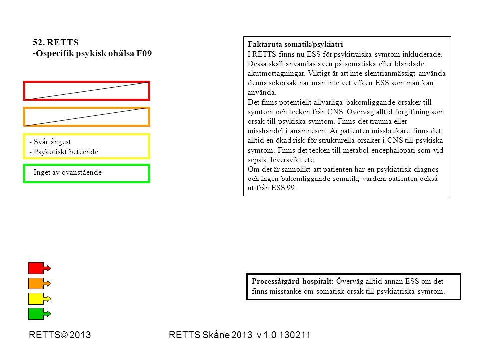 RETTS Skåne 2013 v 1.0 130211RETTS© 2013 - Svår ångest - Psykotiskt beteende - Inget av ovanstående Processåtgärd hospitalt: Överväg alltid annan ESS