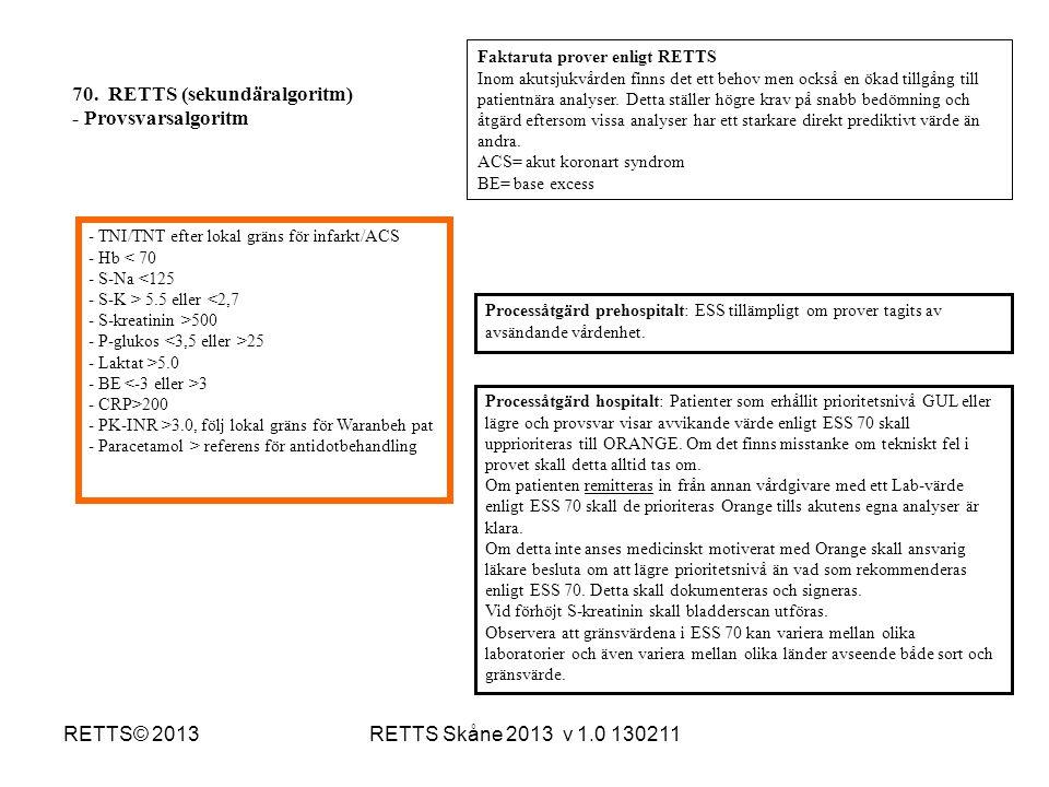 RETTS Skåne 2013 v 1.0 130211RETTS© 2013 - TNI/TNT efter lokal gräns för infarkt/ACS - Hb < 70 - S-Na <125 - S-K > 5.5 eller <2,7 - S-kreatinin >500 -