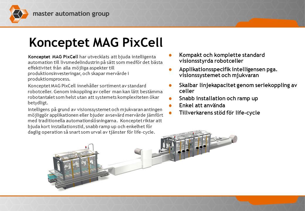Typiskt MAG PixCell hanterings- och förpackningslösning Hantering av oförpackat produkter och kvalitetskontroll (MAG) Anläggningens nät, Ethernet Våg (ej MAG-produkt) Statistikföring online (MAG) Lådförpackning och kvalitetskontroll av produkter (MAG) Packmaskin (ej MAG-leverans) Kvalitetskontroll av påsklips (MAG)